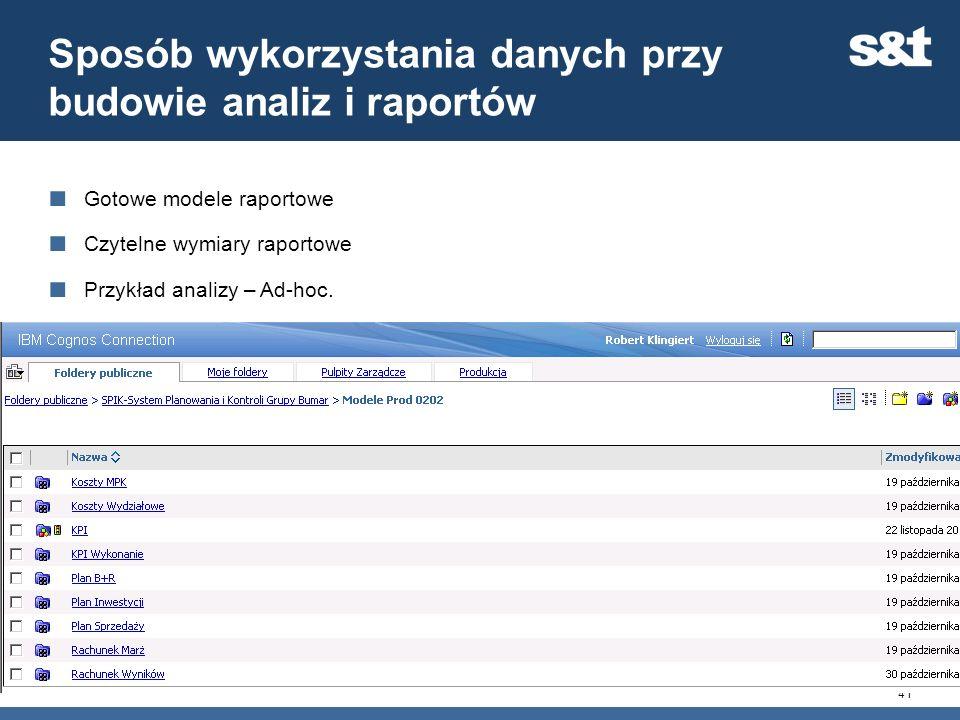 Sposób wykorzystania danych przy budowie analiz i raportów Gotowe modele raportowe Czytelne wymiary raportowe Przykład analizy – Ad-hoc. 41