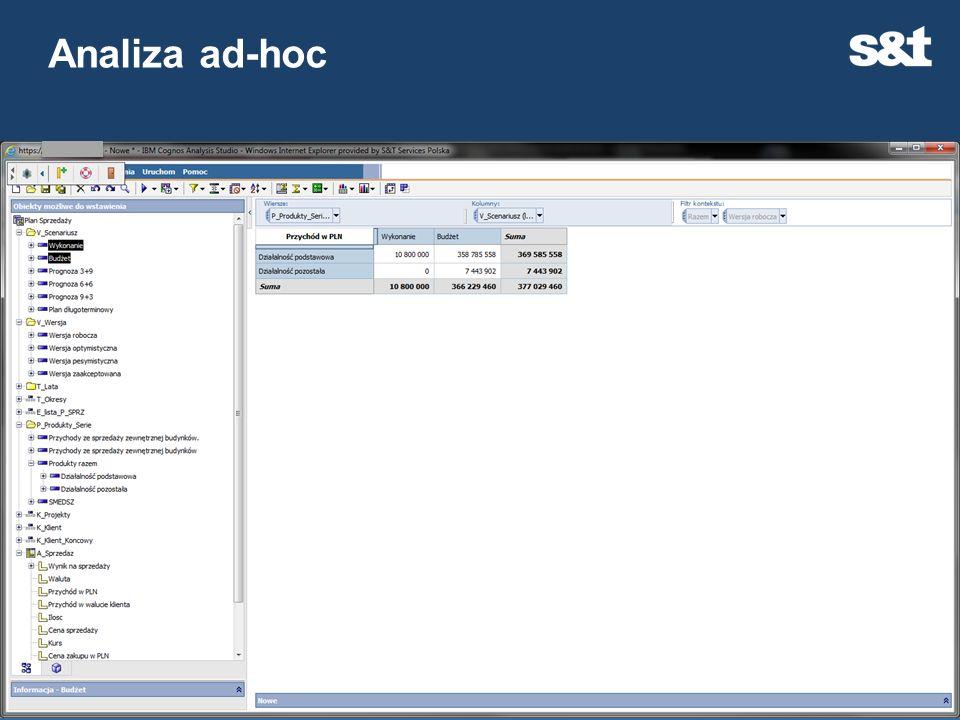 Analiza ad-hoc 43