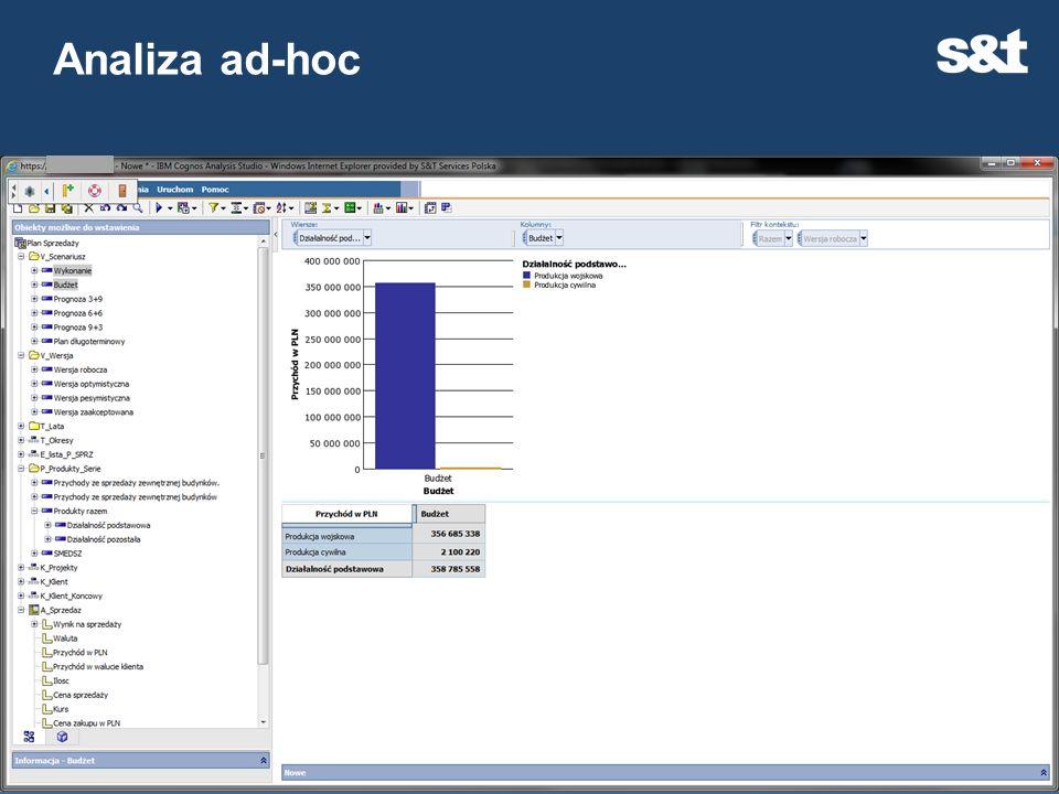 Analiza ad-hoc 47