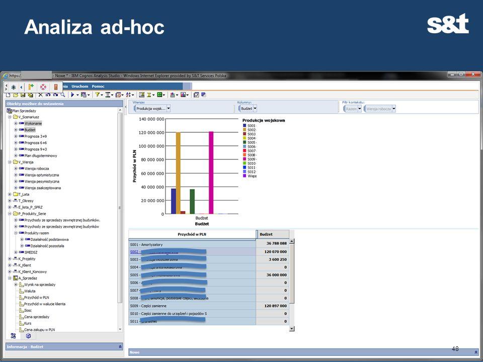 Analiza ad-hoc 48
