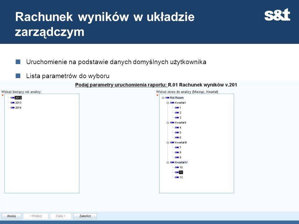 Rachunek wyników w układzie zarządczym Uruchomienie na podstawie danych domyślnych użytkownika Lista parametrów do wyboru 50