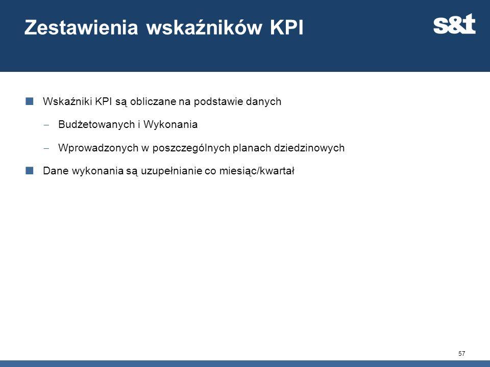 Zestawienia wskaźników KPI Wskaźniki KPI są obliczane na podstawie danych Budżetowanych i Wykonania Wprowadzonych w poszczególnych planach dziedzinowy