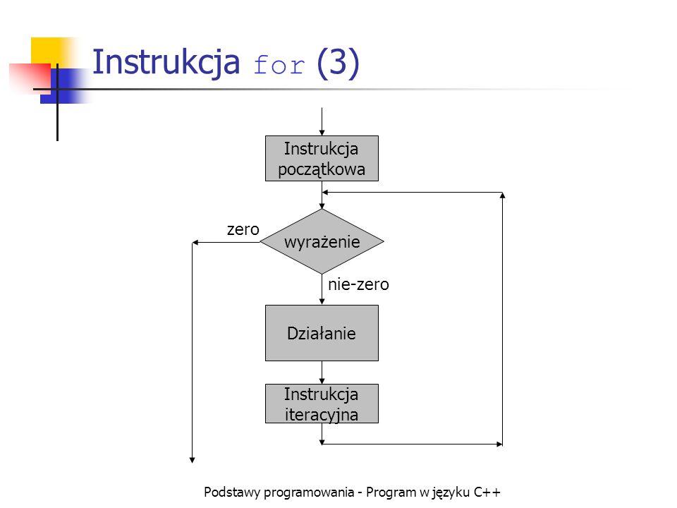 Podstawy programowania - Program w języku C++ Instrukcja for (3) wyrażenie Instrukcja początkowa zero nie-zero Działanie Instrukcja iteracyjna