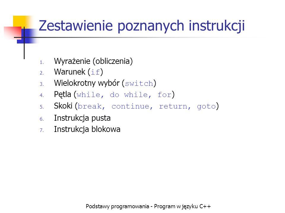 Podstawy programowania - Program w języku C++ Zestawienie poznanych instrukcji 1. Wyrażenie (obliczenia) 2. Warunek ( if ) 3. Wielokrotny wybór ( swit