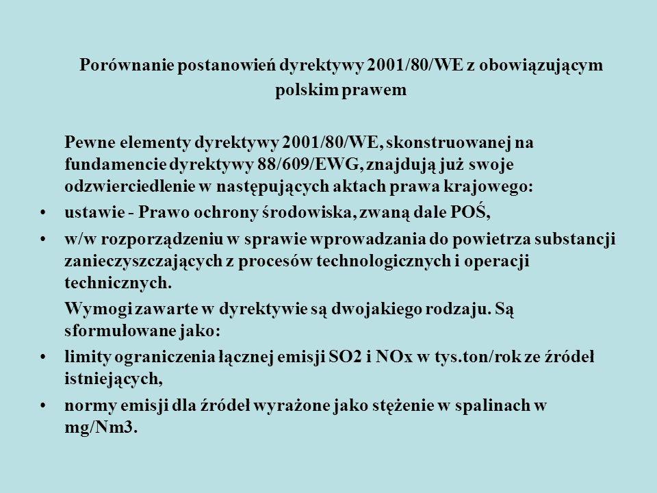 Dyrektywa 2001/80/WE dzieli duże obiekty energetycznego spalania paliw na trzy kategorie: tzw.