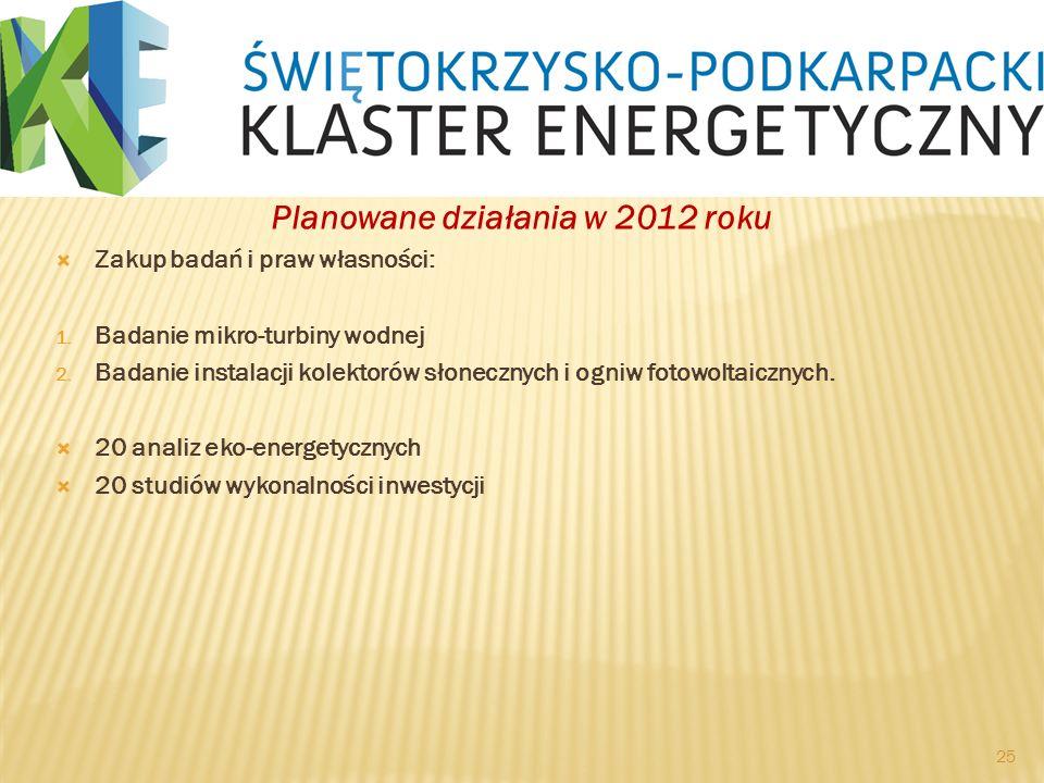 Planowane działania w 2012 roku Zakup badań i praw własności: 1. Badanie mikro-turbiny wodnej 2. Badanie instalacji kolektorów słonecznych i ogniw fot