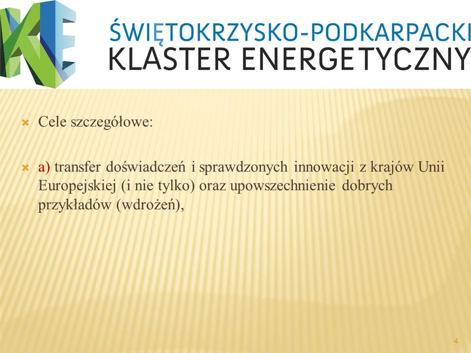 Kręgi Innowacji – rozwój zintegrowanych narzędzi wspierania innowacyjności województwa w obszarach o dużym potencjale wzrostu Rolę koordynatora Kręgu Efektywne Wykorzystanie Energii EWE pełni ŚCITT.
