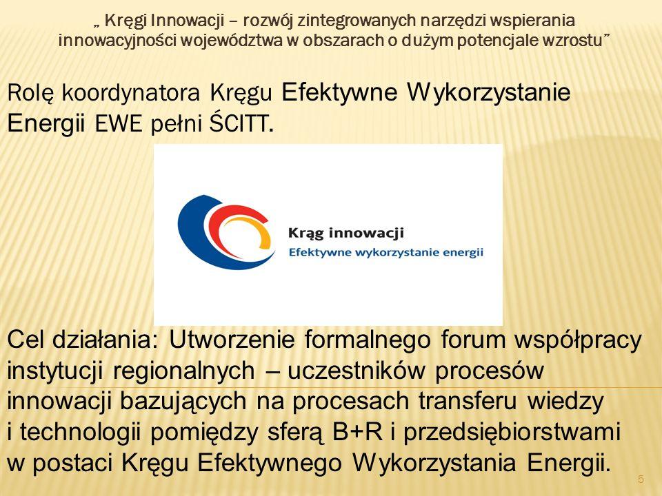 Kręgi Innowacji – rozwój zintegrowanych narzędzi wspierania innowacyjności województwa w obszarach o dużym potencjale wzrostu Rolę koordynatora Kręgu