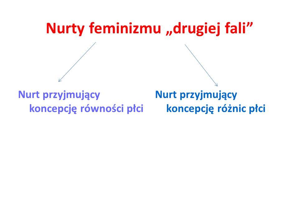 Nurty feminizmu drugiej fali Nurt przyjmujący koncepcję równości płci Nurt przyjmujący koncepcję różnic płci