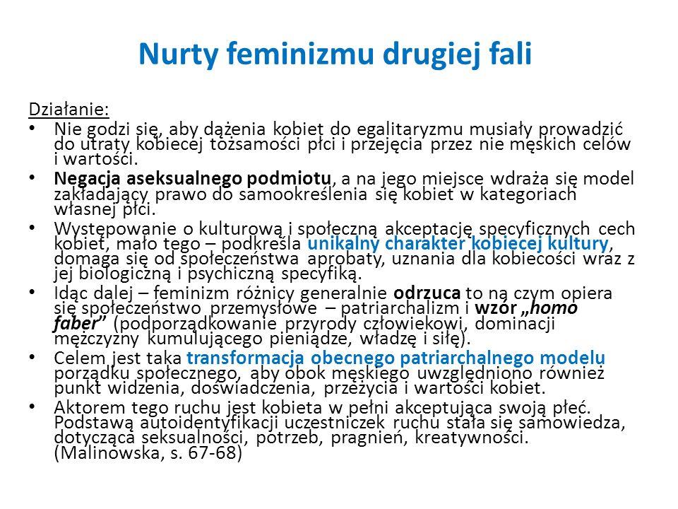 Nurty feminizmu drugiej fali Działanie: Nie godzi się, aby dążenia kobiet do egalitaryzmu musiały prowadzić do utraty kobiecej tożsamości płci i przej
