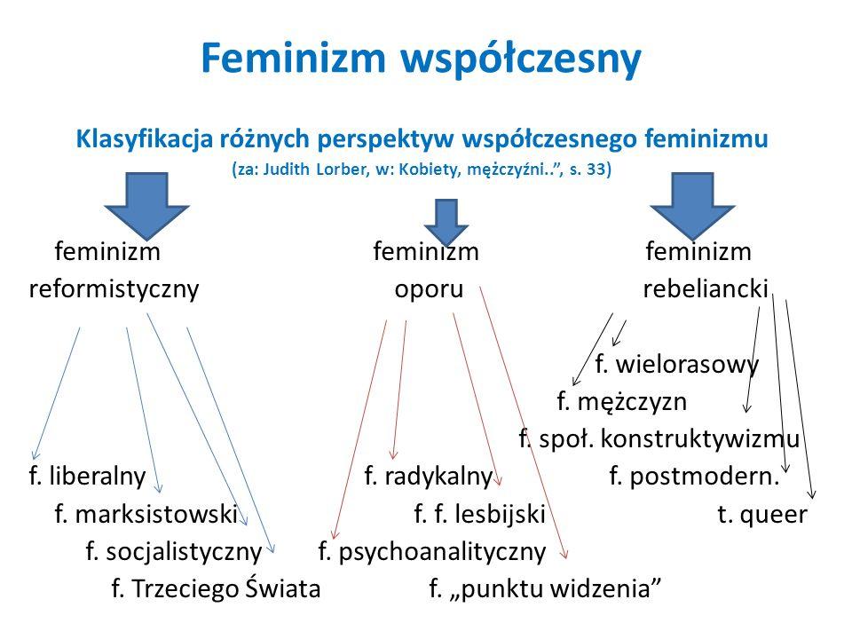 Feminizm współczesny Klasyfikacja różnych perspektyw współczesnego feminizmu (za: Judith Lorber, w: Kobiety, mężczyźni.., s. 33) feminizm feminizm fem