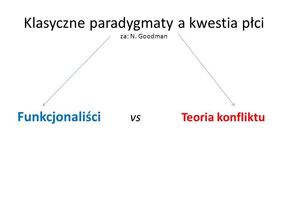 Klasyczne paradygmaty a kwestia płci za: N. Goodman Funkcjonaliści vs Teoria konfliktu