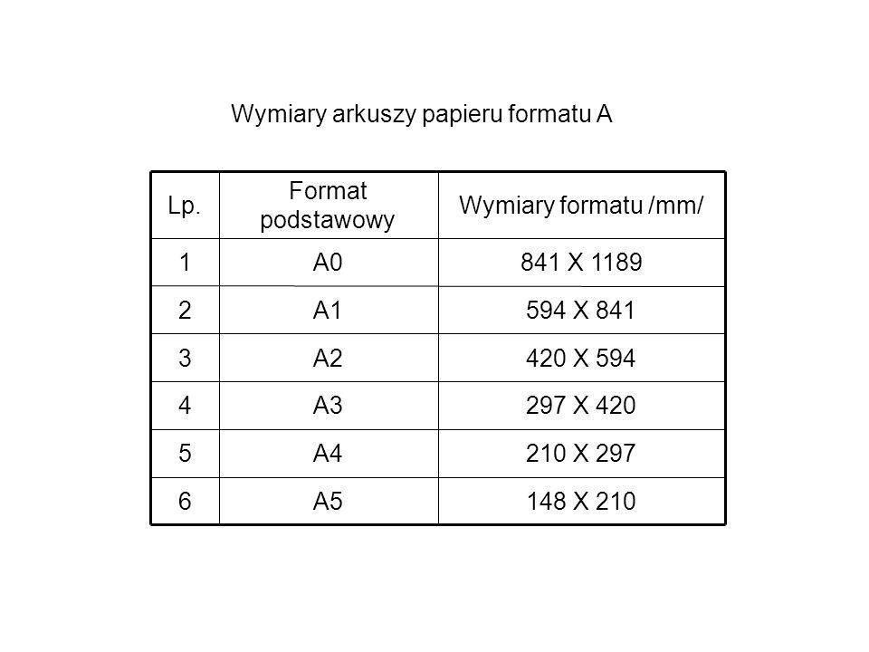 Wymiary arkuszy papieru formatu A 148 X 210A56 210 X 297A45 297 X 420A34 420 X 594A23 594 X 841A12 841 X 1189A01 Wymiary formatu /mm/ Format podstawow