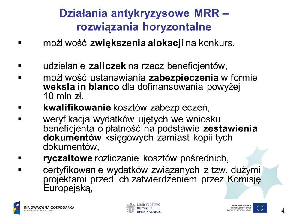 4 Działania antykryzysowe MRR – rozwiązania horyzontalne możliwość zwiększenia alokacji na konkurs, udzielanie zaliczek na rzecz beneficjentów, możliwość ustanawiania zabezpieczenia w formie weksla in blanco dla dofinansowania powyżej 10 mln zł.