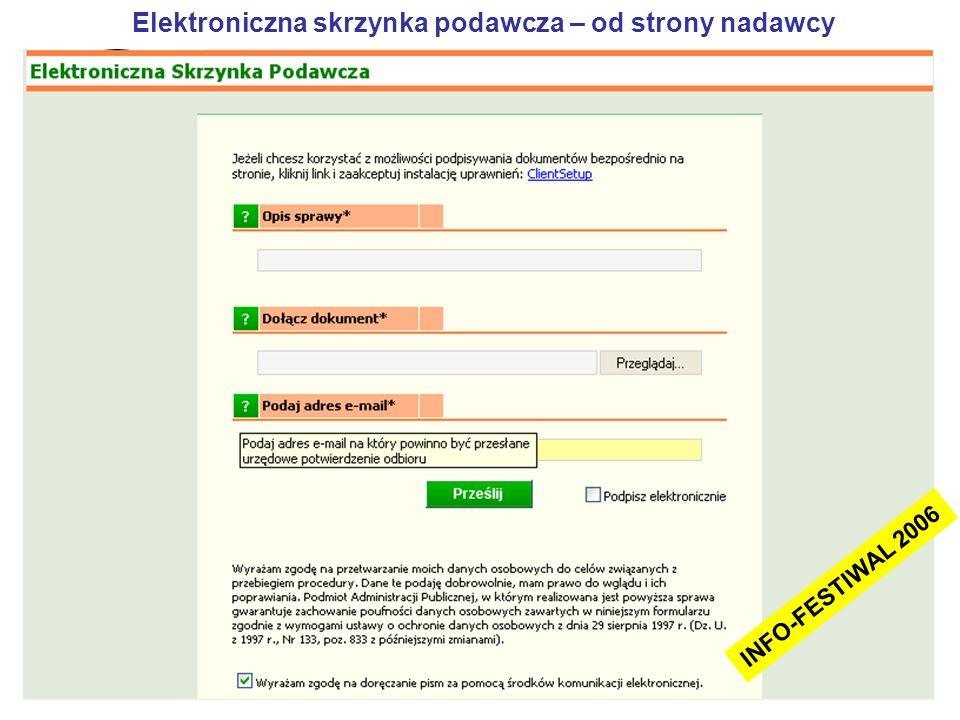 Elektroniczna skrzynka podawcza – od strony nadawcy INFO-FESTIWAL 2006