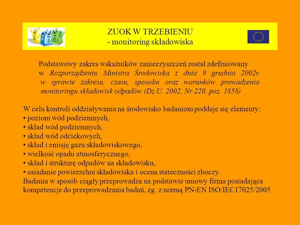 ZUOK W TRZEBIENIU - monitoring składowiska Podstawowy zakres wskaźników zanieczyszczeń został zdefiniowany w Rozporządzeniu Ministra Środowiska z dnia 9 grudnia 2002r.