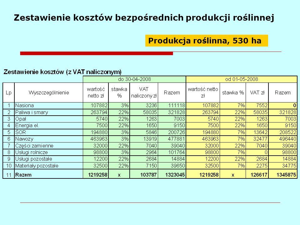 Zestawienie kosztów bezpośrednich produkcji roślinnej Produkcja roślinna, 530 ha