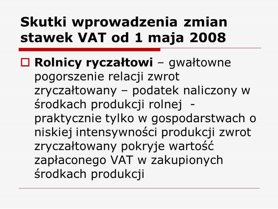 Skutki wprowadzenia zmian stawek VAT od 1 maja 2008 Rolnicy ryczałtowi – gwałtowne pogorszenie relacji zwrot zryczałtowany – podatek naliczony w środk
