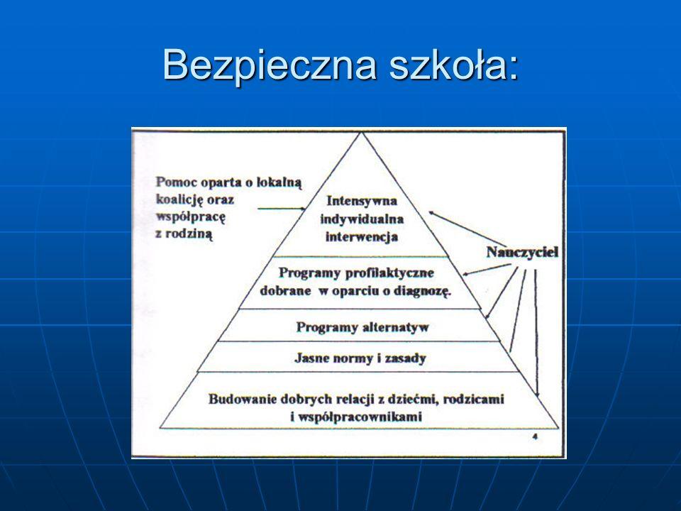 Szkolny koordynator ds.bezpieczeństwa – podstawa prawna VII.1.2.
