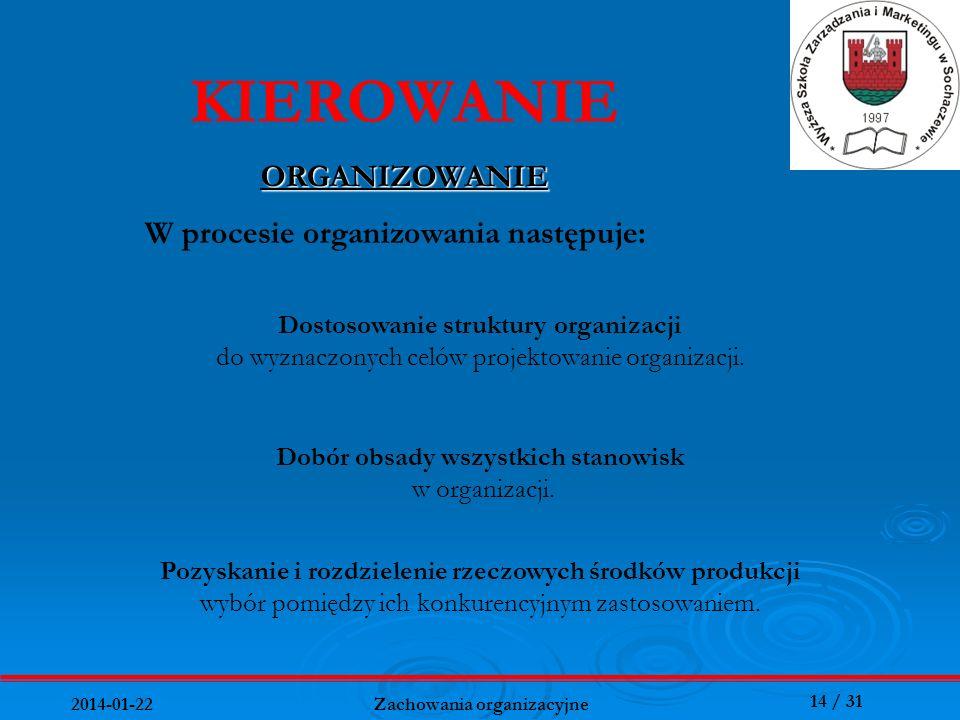 14 / 31 2014-01-22 Zachowania organizacyjne KIEROWANIE ORGANIZOWANIE Pozyskanie i rozdzielenie rzeczowych środków produkcji wybór pomiędzy ich konkure