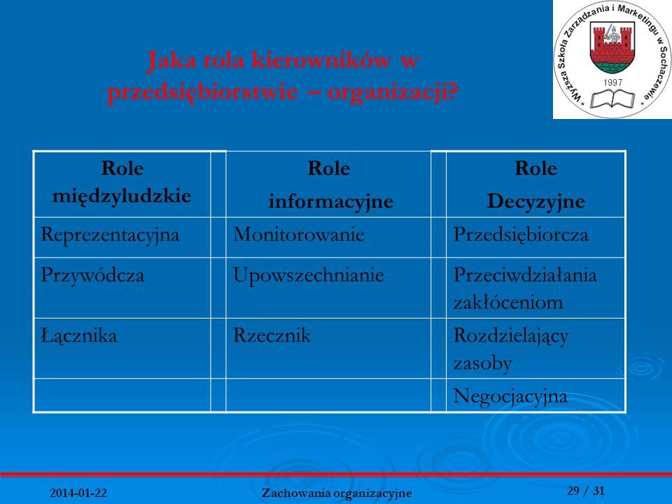 29 / 31 2014-01-22 Zachowania organizacyjne Jaka rola kierowników w przedsiębiorstwie – organizacji? Role międzyludzkie Role informacyjne Role Decyzyj