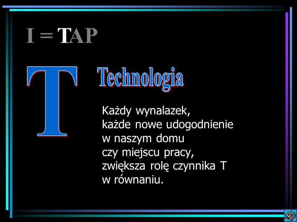 Każdy wynalazek, każde nowe udogodnienie w naszym domu czy miejscu pracy, zwiększa rolę czynnika T w równaniu.