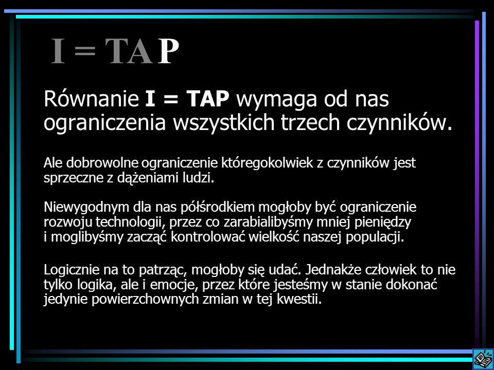 Równanie I = TAP wymaga od nas ograniczenia wszystkich trzech czynników.