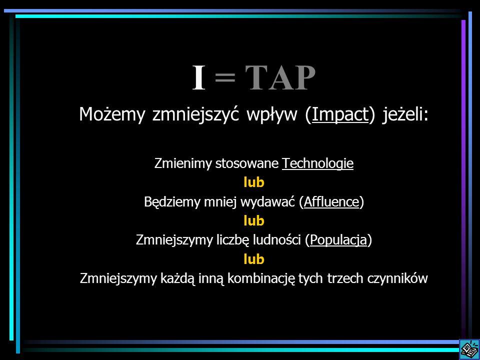 I = TAP Możemy zmniejszyć wpływ (Impact) jeżeli: Zmienimy stosowane Technologie lub Będziemy mniej wydawać (Affluence) lub Zmniejszymy liczbę ludności (Populacja) lub Zmniejszymy każdą inną kombinację tych trzech czynników