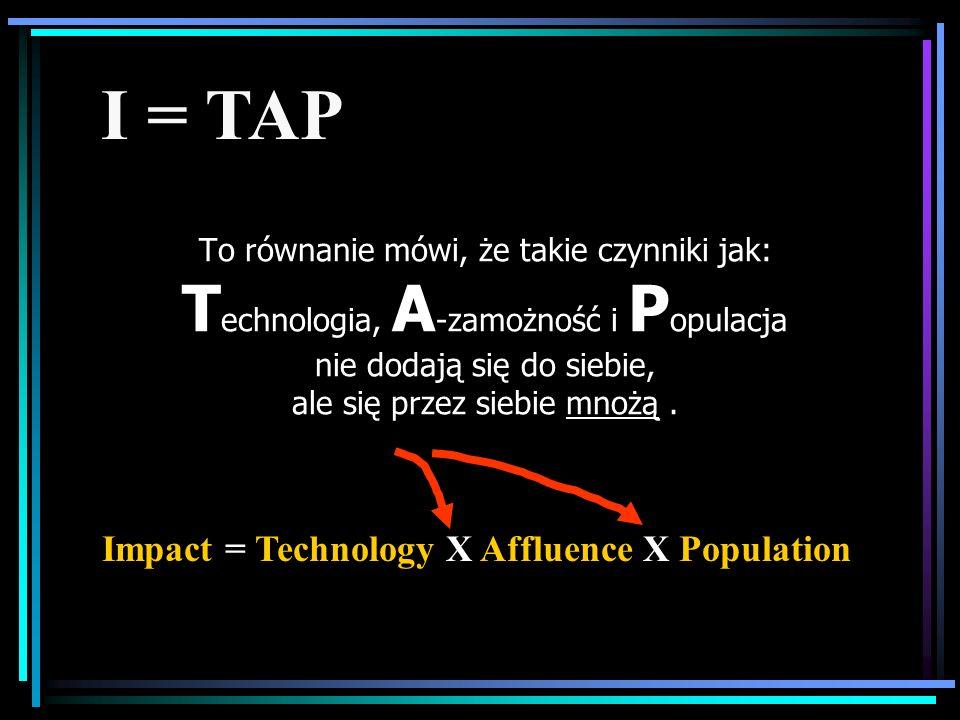 To równanie mówi, że takie czynniki jak: T echnologia, A -zamożność i P opulacja nie dodają się do siebie, ale się przez siebie mnożą.