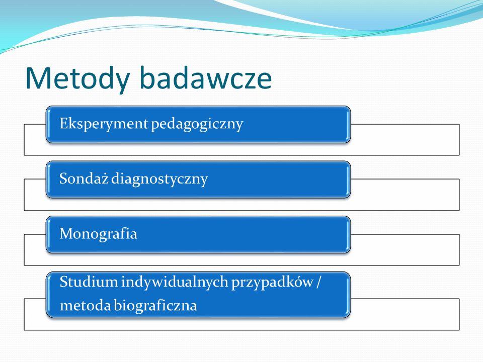 Metody badawcze Eksperyment pedagogicznySondaż diagnostycznyMonografia Studium indywidualnych przypadków / metoda biograficzna