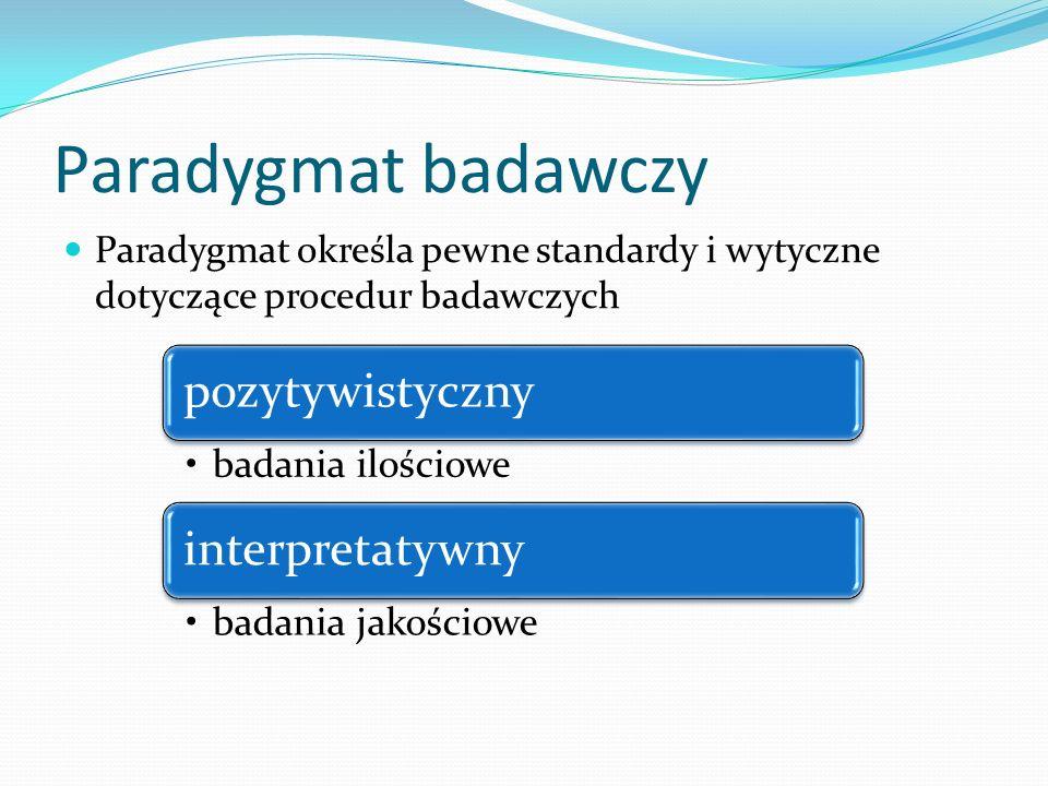 Paradygmat badawczy Paradygmat określa pewne standardy i wytyczne dotyczące procedur badawczych pozytywistyczny badania ilościowe interpretatywny badania jakościowe