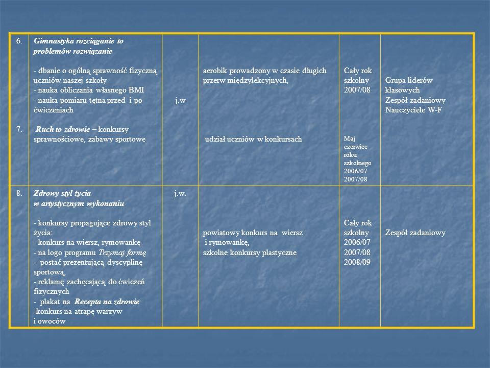 HARMONOGRAM DZIAŁAŃ L. pZadaniaKlasaFormaTerminOsoba odpowiedzialna 1. Zapoznanie z celami i formą projektu Trzymaj formę (zadeklarowanie się klas do