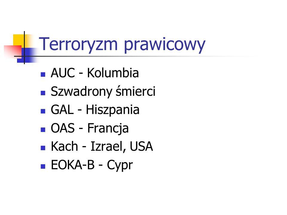Terroryzm prawicowy AUC - Kolumbia Szwadrony śmierci GAL - Hiszpania OAS - Francja Kach - Izrael, USA EOKA-B - Cypr