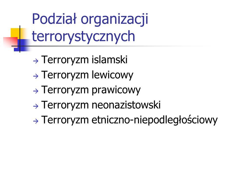 Podział organizacji terrorystycznych Terroryzm islamski Terroryzm lewicowy Terroryzm prawicowy Terroryzm neonazistowski Terroryzm etniczno-niepodległościowy