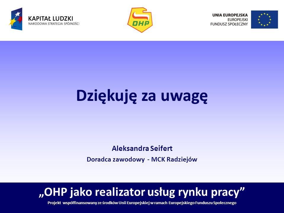 OHP jako realizator usług rynku pracy Projekt współfinansowany ze środków Unii Europejskiej w ramach Europejskiego Funduszu Społecznego Dziękuję za uw