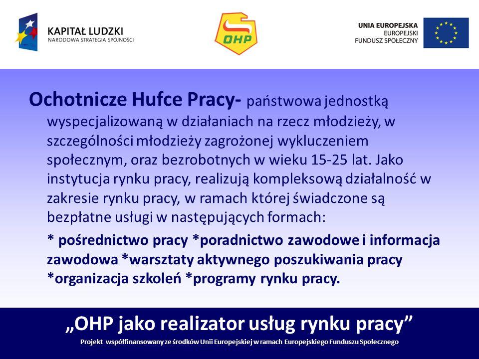 OHP jako realizator usług rynku pracy Projekt współfinansowany ze środków Unii Europejskiej w ramach Europejskiego Funduszu Społecznego Ochotnicze Huf