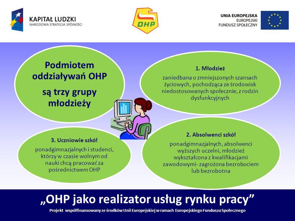 OHP jako realizator usług rynku pracy Projekt współfinansowany ze środków Unii Europejskiej w ramach Europejskiego Funduszu Społecznego Projekt OHP jako realizator usług rynku pracy zakłada utworzenie jednostek: Młodzieżowe Centra Kariery Punkty Pośrednictwa Pracy Ośrodki Szkolenie Zawodowego