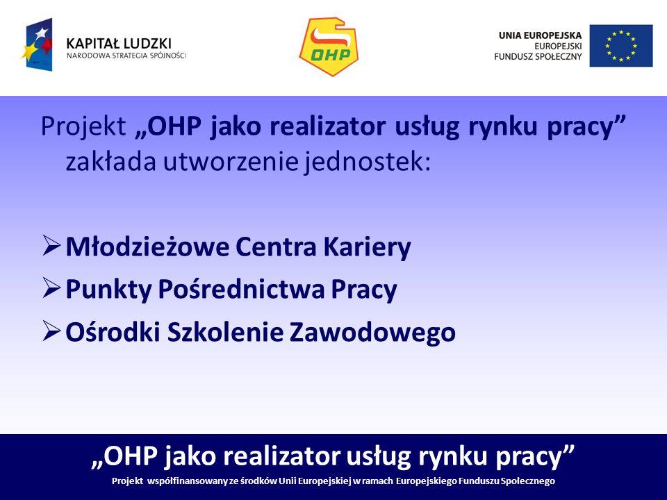 OHP jako realizator usług rynku pracy Projekt współfinansowany ze środków Unii Europejskiej w ramach Europejskiego Funduszu Społecznego Projekt OHP ja