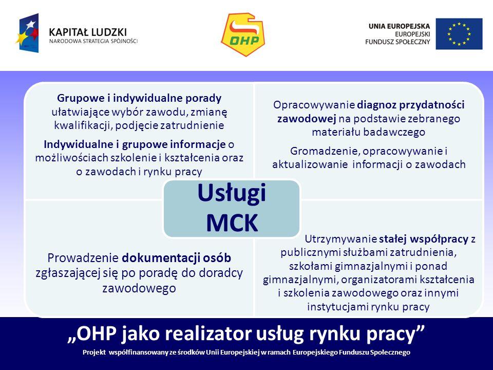OHP jako realizator usług rynku pracy Projekt współfinansowany ze środków Unii Europejskiej w ramach Europejskiego Funduszu Społecznego Współpraca na lokalnym rynku pracy z pracodawcami Doskonalenie systemu wymiany informacji na temat dostępnych ofert pracy Pozyskiwanie ofert pracy krótkoterminowej, stałej dla młodzieży uczącej się oraz poszukującej pracy Organizacja Giełd i Targów Pracy Usługi PPP