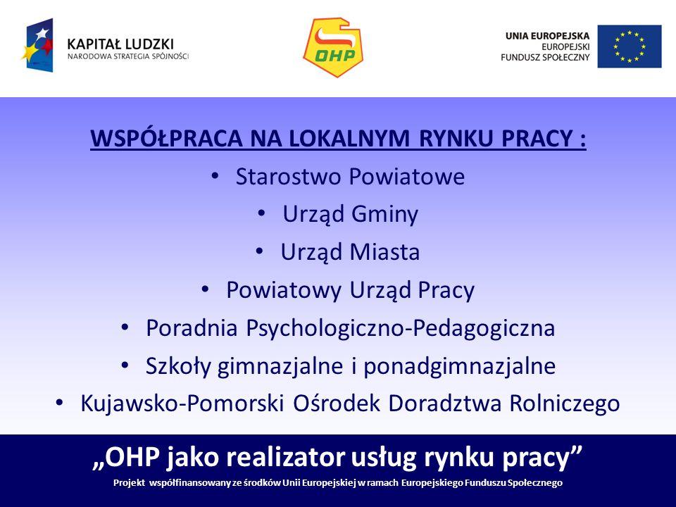 OHP jako realizator usług rynku pracy Projekt współfinansowany ze środków Unii Europejskiej w ramach Europejskiego Funduszu Społecznego Jednostki radziejowskie MCK i PPP w liczbach: 197 osób poszukujących pracy i 370 uczniów jest zarejestrowanych w PPP dla 167 osób poszukujących pracy i dla 252 uczniów pozyskano ofert pracy 153 osoby poszukujące pracy i 249 uczniów podjęło pracę krótkoterminową 968 osób poszukujących pracy + 1534 uczniów skorzystało z usług doradcy zawodowego MCK