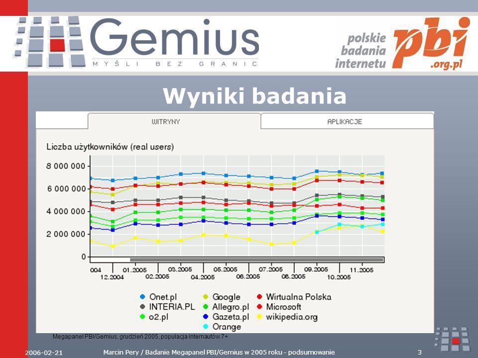 2006-02-21 Marcin Pery / Badanie Megapanel PBI/Gemius w 2005 roku - podsumowanie4 Faktyczny standard Badanie zostało uznane przez rynek za faktyczny standard pomiaru oglądalności witryn i aplikacji internetowych –wynikami posługuje się regularnie ponad 250 specjalistów z branży internetowej, m.in.