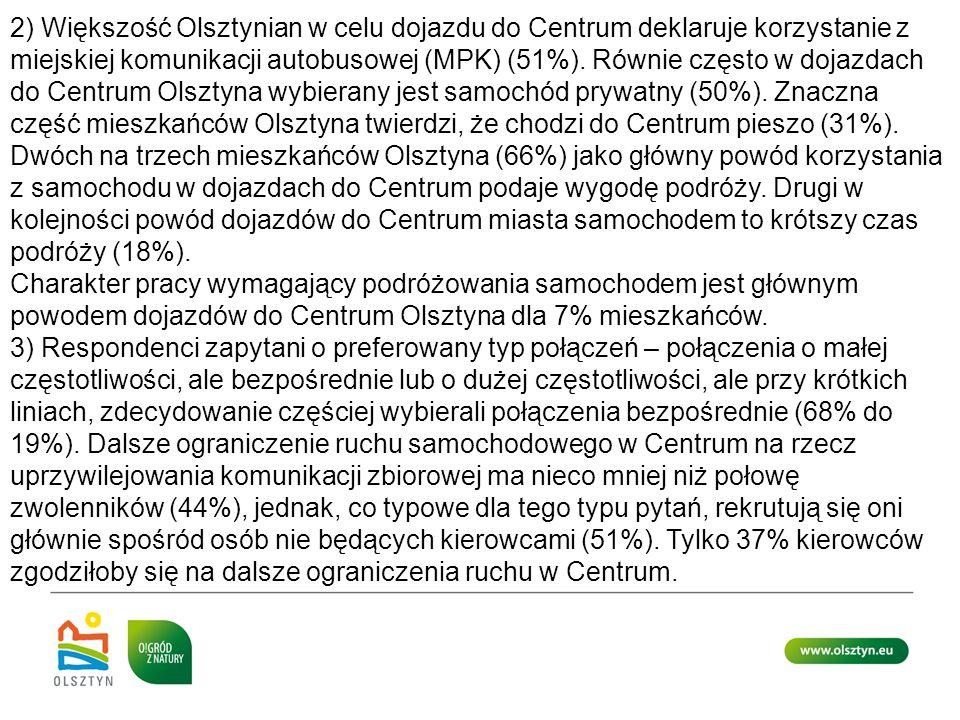2) Większość Olsztynian w celu dojazdu do Centrum deklaruje korzystanie z miejskiej komunikacji autobusowej (MPK) (51%). Równie często w dojazdach do