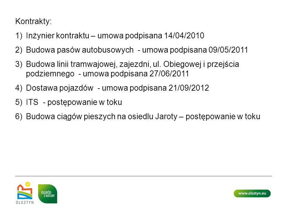 Kontrakty: 1)Inżynier kontraktu – umowa podpisana 14/04/2010 2)Budowa pasów autobusowych - umowa podpisana 09/05/2011 3)Budowa linii tramwajowej, zaje