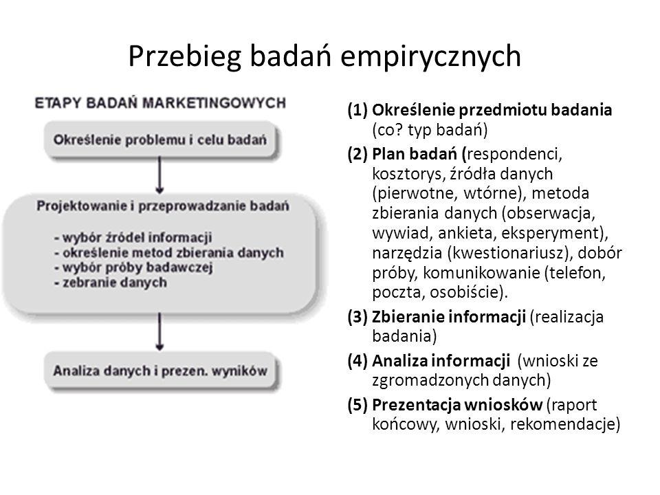 Przebieg badań empirycznych (1) Określenie przedmiotu badania (co? typ badań) (2) Plan badań (respondenci, kosztorys, źródła danych (pierwotne, wtórne