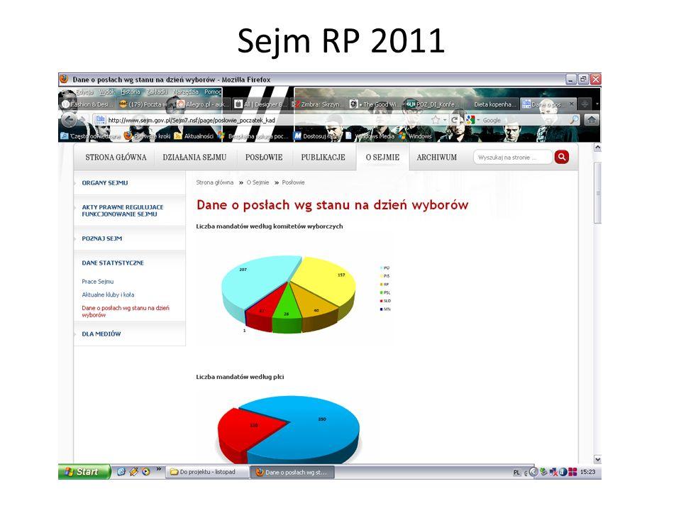 Sejm RP 2011