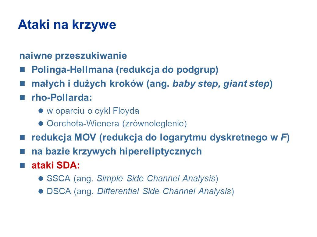Ataki na krzywe naiwne przeszukiwanie Polinga-Hellmana (redukcja do podgrup) małych i dużych kroków (ang. baby step, giant step) rho-Pollarda: w oparc