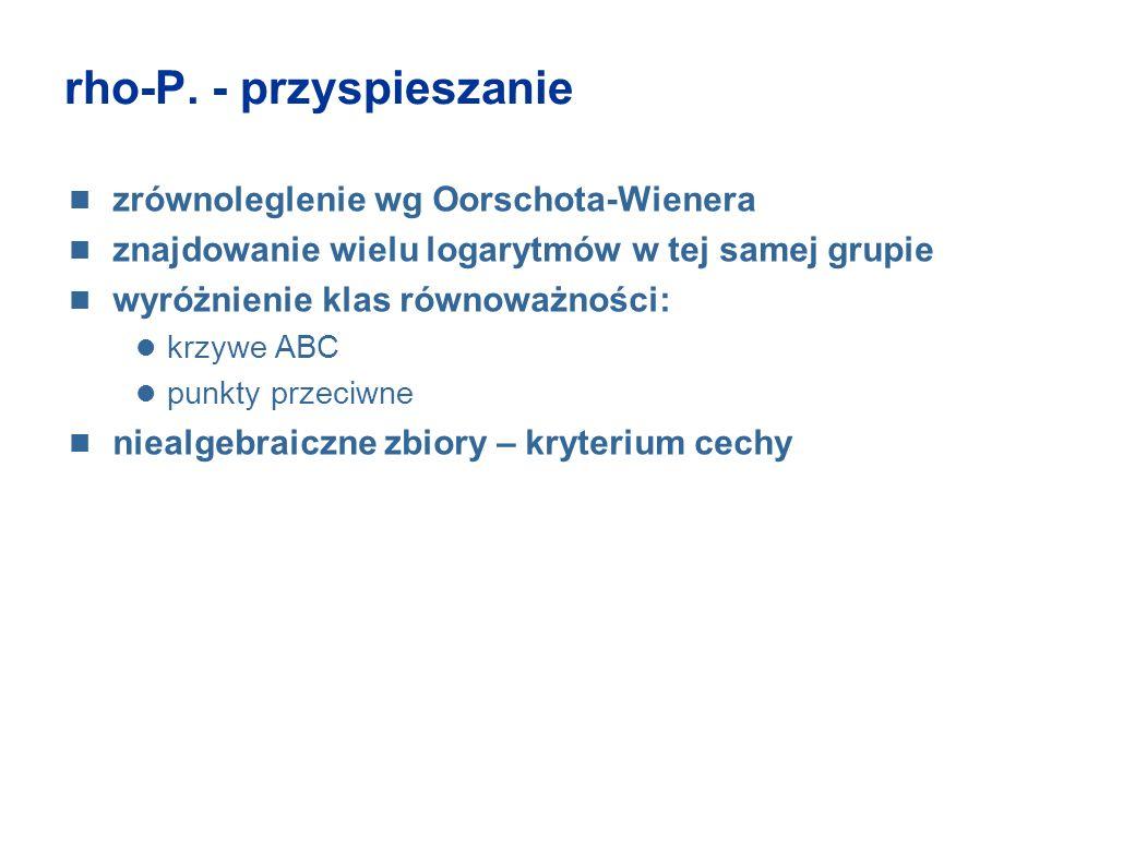 rho-P. - przyspieszanie zrównoleglenie wg Oorschota-Wienera znajdowanie wielu logarytmów w tej samej grupie wyróżnienie klas równoważności: krzywe ABC