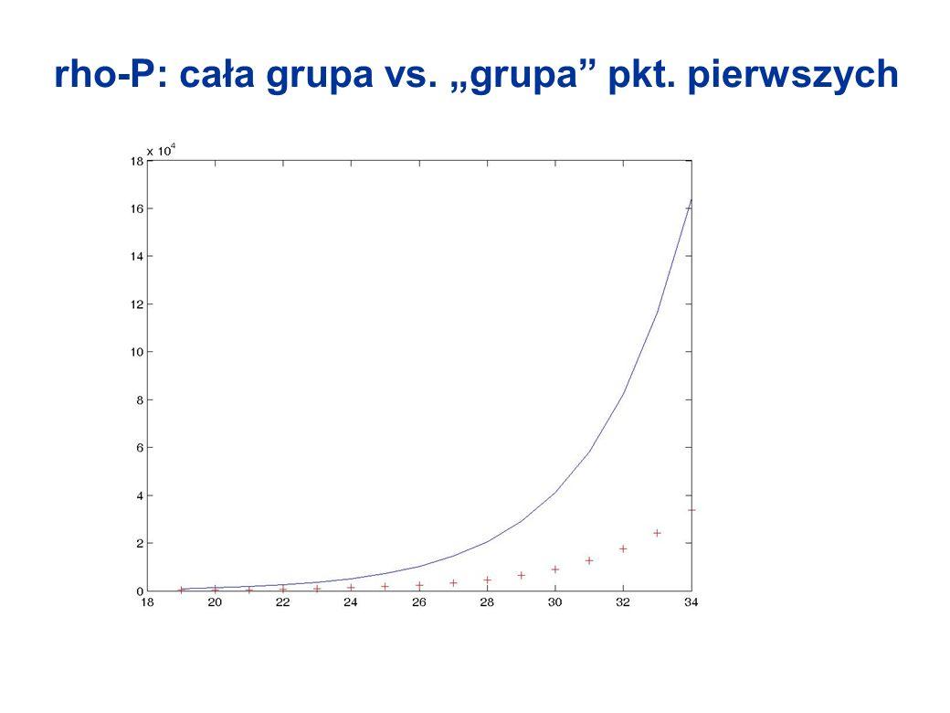 rho-P: cała grupa vs. grupa pkt. pierwszych