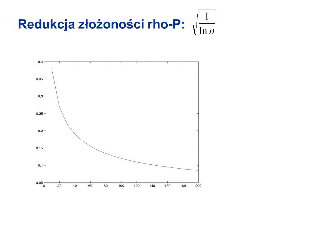 Redukcja złożoności rho-P: