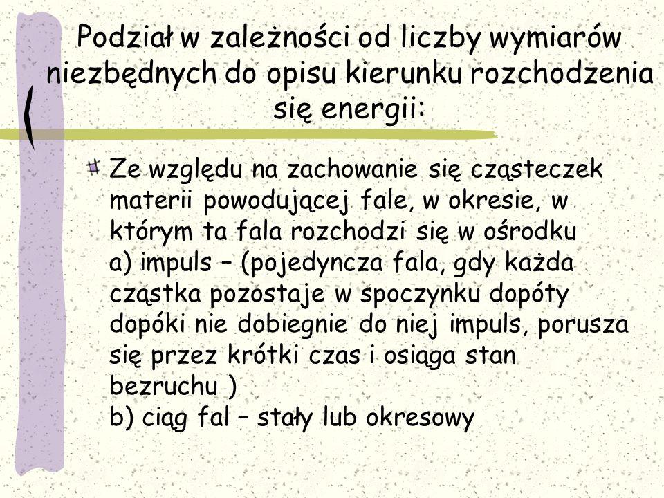 Przenoszenie Energii przez Falę mechaniczną: Energia jest miarą zdolności do wykonywania pracy.